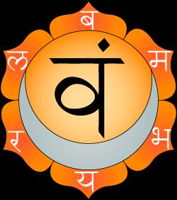 svathistana